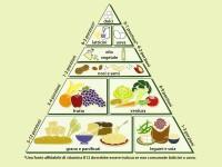 Piramide_Alimentare_Vegetariana_Vegana